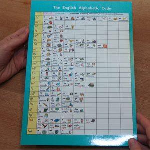 Alphabetic Code Desktop Chart - Front
